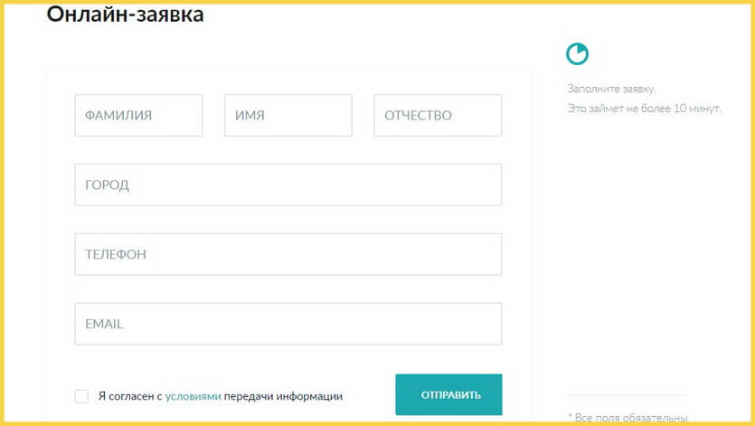 Форма заявки на кредитную карту банка Зенит
